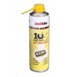 Lata Spray Innobike